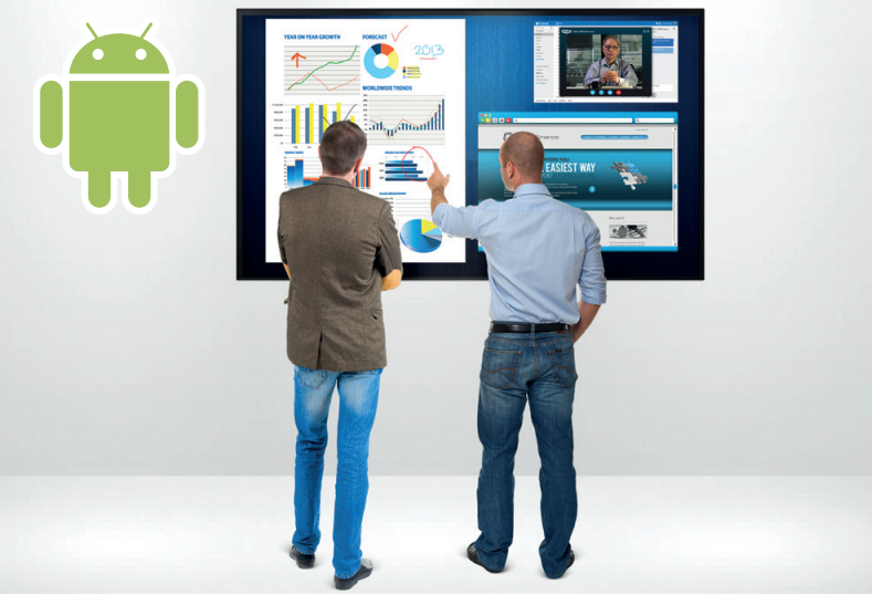 IN-BUILT ANDROID SYSTEM