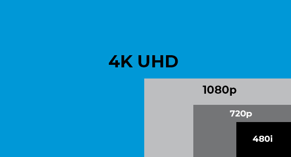 4K UHD (3840 X 2160) Resolution